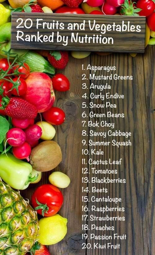 20 Fruits  Vegetables Ranked by Nutrition // In need of a detox? 10% off using our discount code Pinterest10 at https://www.ThinTea.com.au