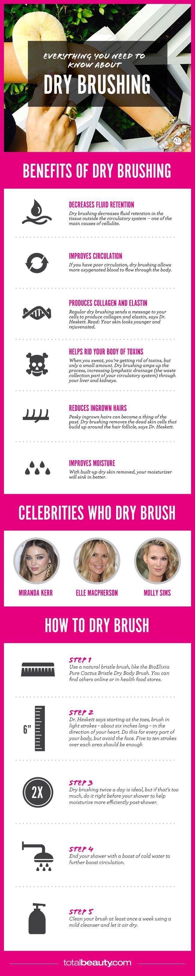 dry brushing infographic