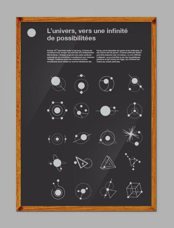 Typographie, sciences & design graphique