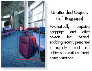 Baggage Identification Alarm