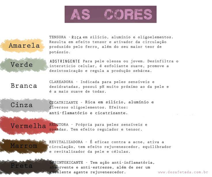 Tipos de argila - A Argila Verde é reguladora de oleosidade, é indicada para couro cabeludo oleoso, caspa e seborreia.  Se você quiser uma opção mais suave, prefira a Argila Branca. A Argila Vermelha ajuda a tonalizar cabelos ruivos, a Argila Preta/Cinza ajuda a combater a queda capilar, a Argila Bentonita é condicionante, ajuda a dar maciez (pode ser usada no cabelo todo) e a Argila Rosa é boa para cabelos bem ressecados. #nopoo #lowpoo #cowash