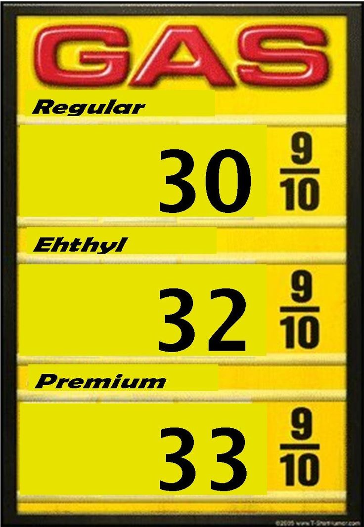 price of gas in the '60s Way back when Pinterest War