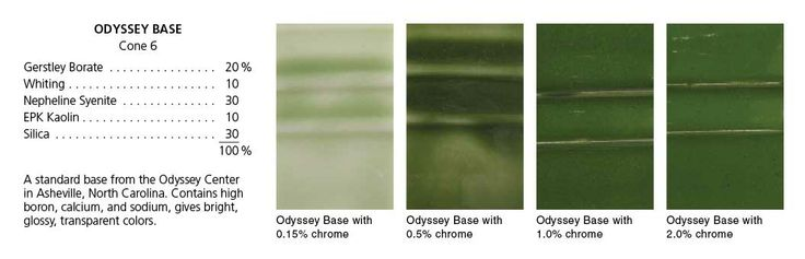 odyssey base with 1% chrome- try trailing on a dark glaze.