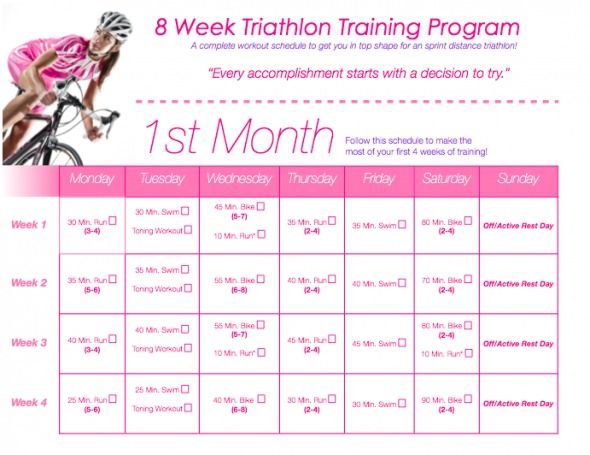 79 best triathlon training images on pinterest for Triathlon training calendar template