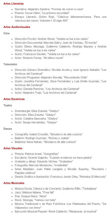 Listado de los ganadores de los Premios Altazor 2012 por categoría. Fuente: Cooperativa.cl