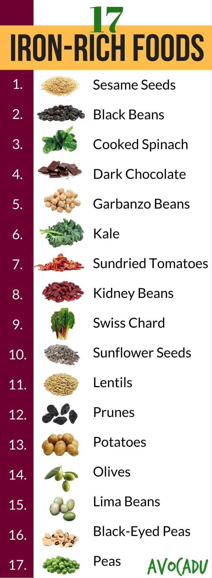 These healthy foods are all very high in iron, a food that is lacking in most diets and especially for women.