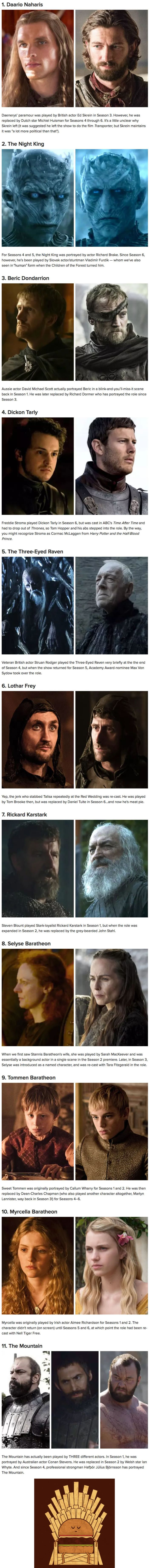 "11 ""Game Of Thrones"" Characters that were re-casted"