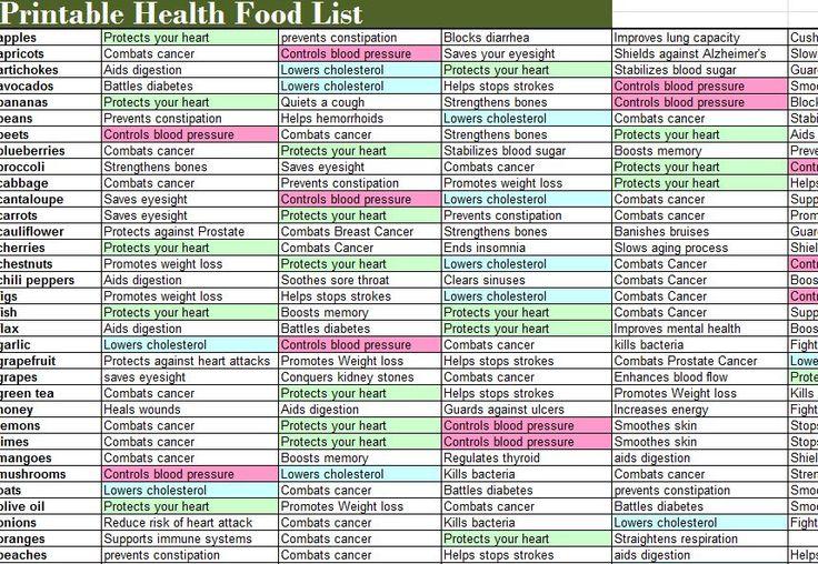List Of Fiber Foods Pdf