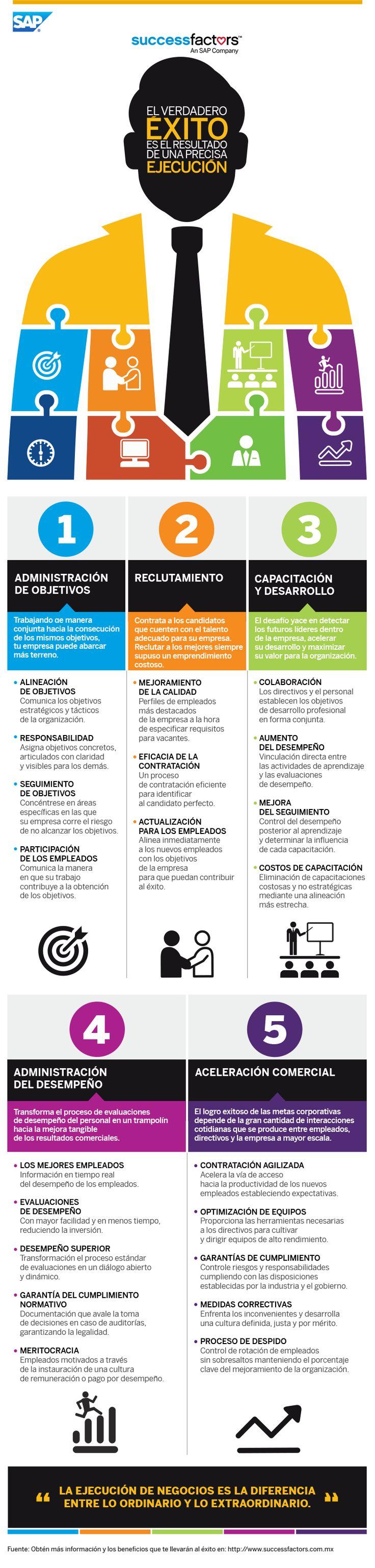 Recursos humanos: mejores decisiones para cambios reales. #infografia