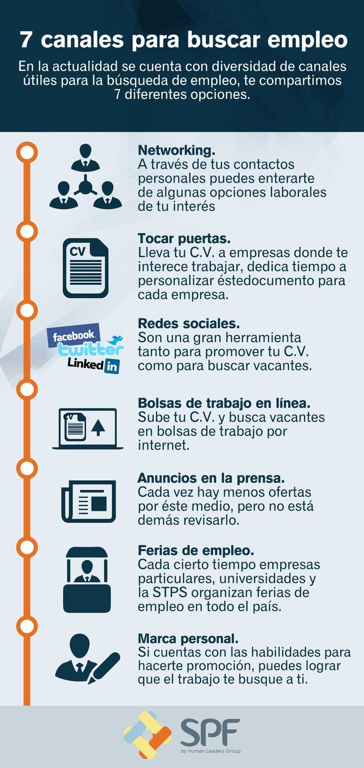 7 canales para buscar empleo #infografia #infographic #empleo vía @hlgspf