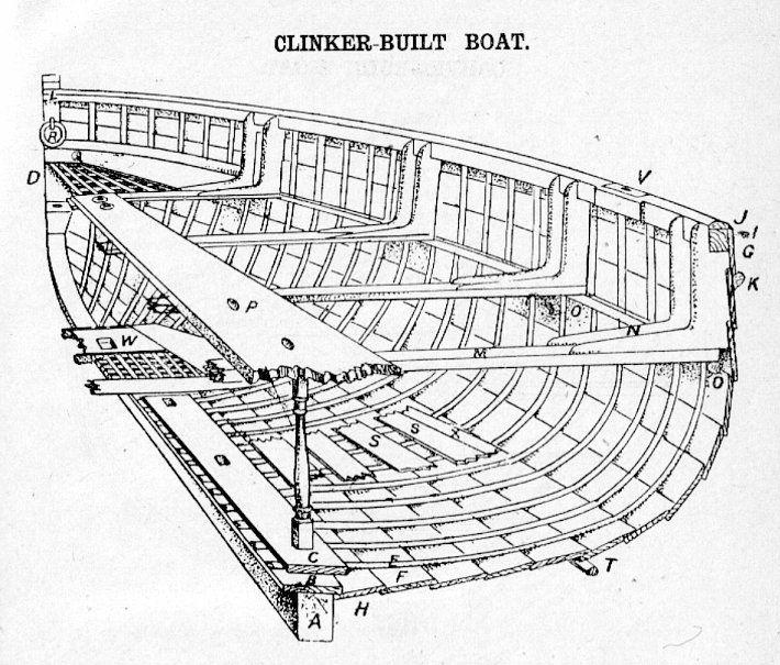 Free-Clinker-Built-Rowing-Boat-Plans-1.jpg (710×605) | cutaways | Pinterest | Boating