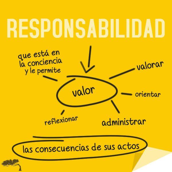 Responsabilidad es lo que necesitamos todos para estar mejor