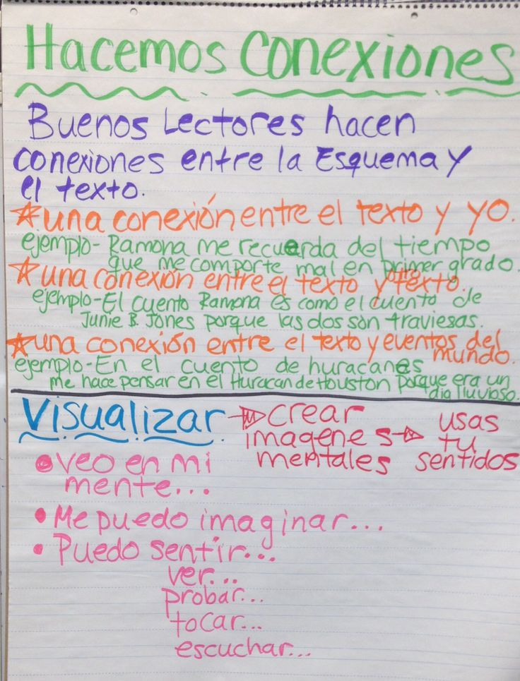127 best Anchor Charts in Spanish ( Spanish Anchor Charts ) images - anchor charts
