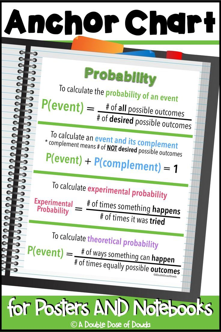Probability Anchor Chart For Interactive Notebooks Posters Distance Learning Anchor Charts Math Interactive Notebook Middle School Math [ 1104 x 736 Pixel ]