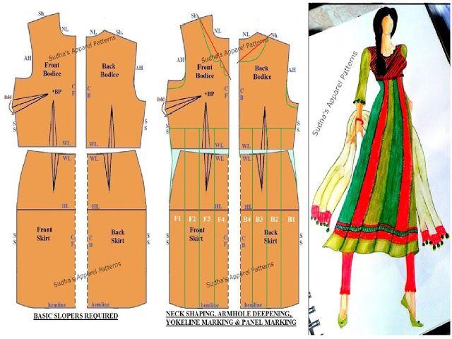 Sudha's Apparel Patterns: How to make Anarkalis (Part-2) - Single Piece Anarkali & Panel Anarkalis?