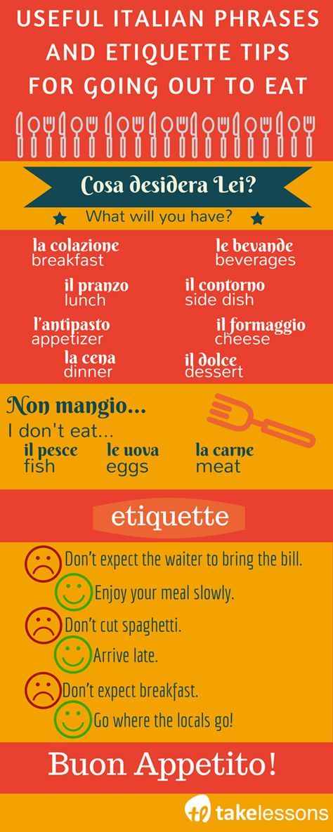 from Kaiden dating etiquette in italy