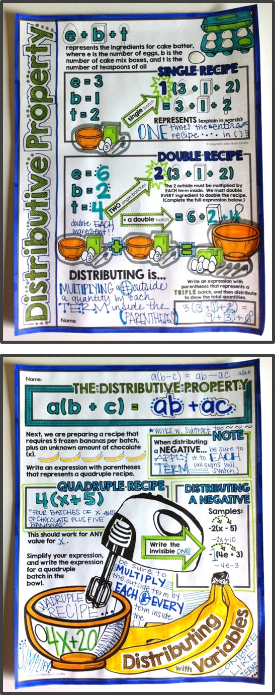 """The Distributive Property -- by doubling / tripling a recipe, you multiply by EACH ingredient inside the quantity. Fun """"doodle notes"""" for distributing in Algebra"""