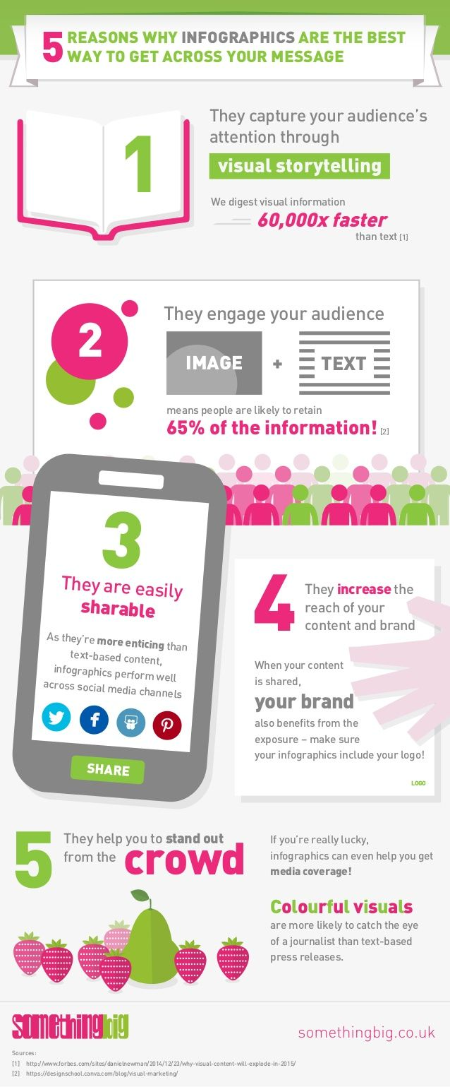 5 reasons why you should make the most of infographics
