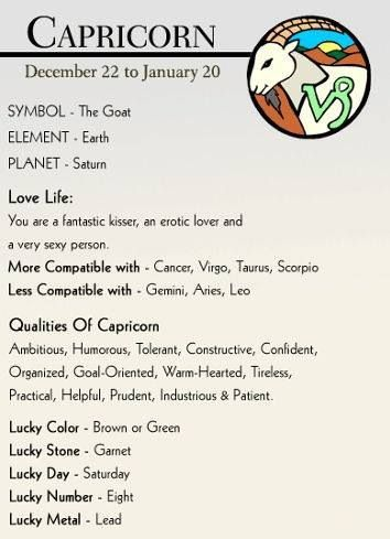 Capricorn  some of these are true about  me, I love Saturdays the most, I wear garnet everyday, and have always been fond of Saturn.  Also I feel Tireless, or at least, moving on.