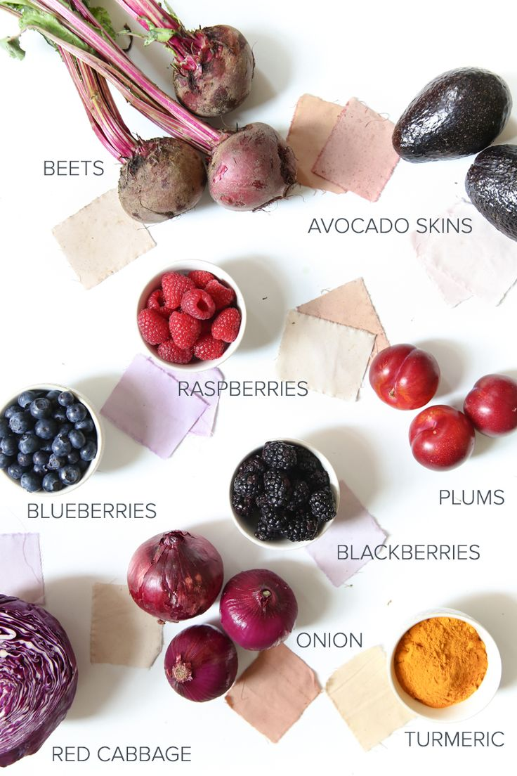 For the Makers: How to Use Natural Dyes on Fabric