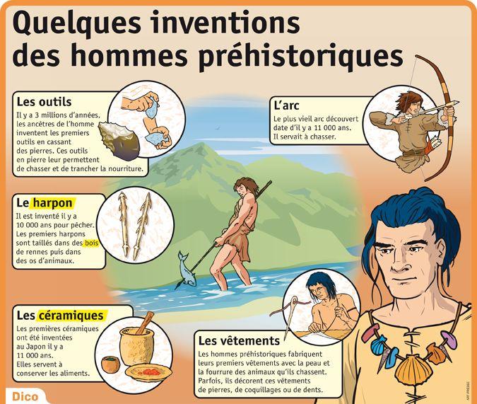 Fiche exposés : Quelques inventions des hommes préhistoriques