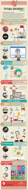 Дизайн, тренды, инфографика, веб-дизайн, видео, соцсети, приложения, адаптация, сторителлинг, карточный дизайн, маркетинг, интернет-маркетинг, креатив