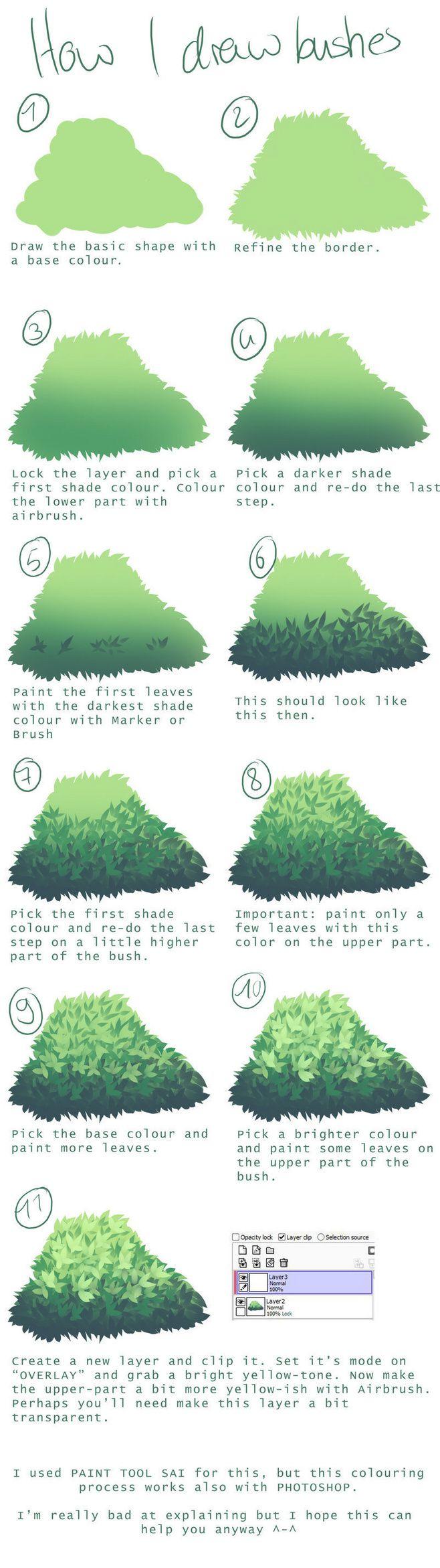 Arbustos, matorrales, árboles