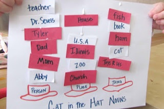 Cat in a hat Noun activity & other Dr. Seuss fun