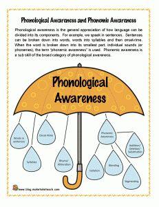 Blog post explaining the difference between phonological awareness, phonemic awareness and phonics. Free printables.
