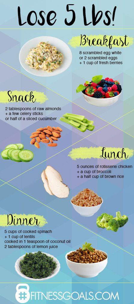 lose 5lbs meal plan