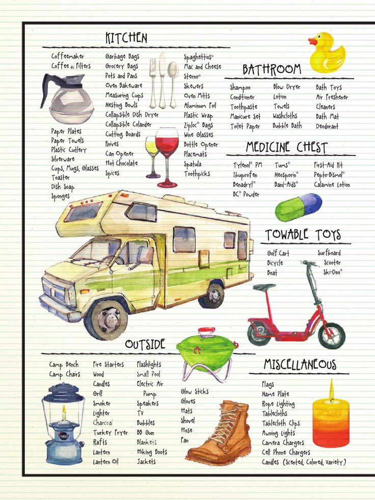 RV packing list