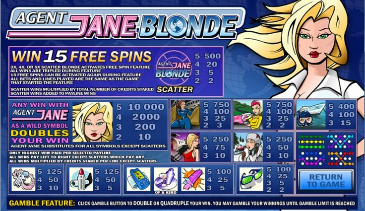Agent Jane Blonde - Play it free now