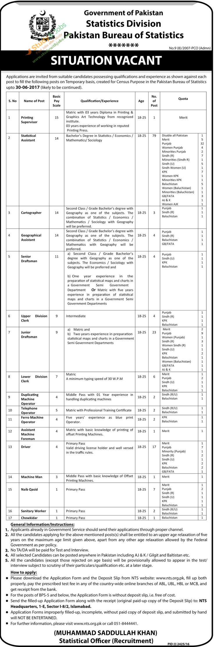 Govt Jobs in Statistics Division Pakistan Bureau of Statistics Government of Pakistan