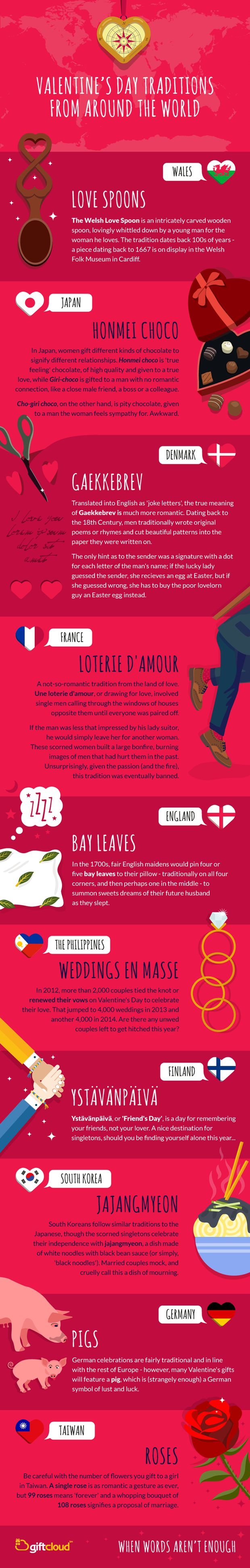 Offbeat Valentine's Day Traditions From Around the World | Mental Floss