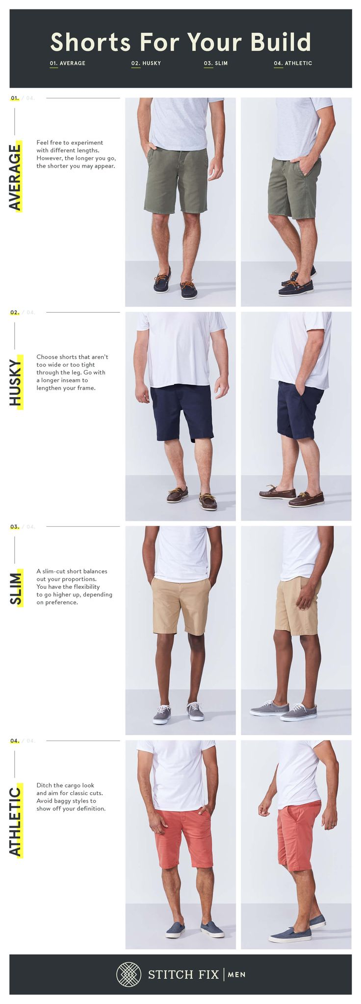 The Best-Fitting Shorts For Your Build | Stitch Fix Men