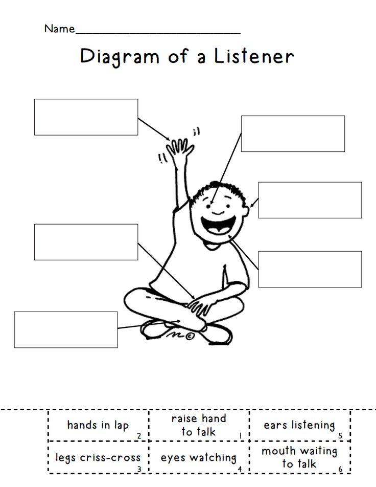 Diagram of a Listener.pdf - Google Drive