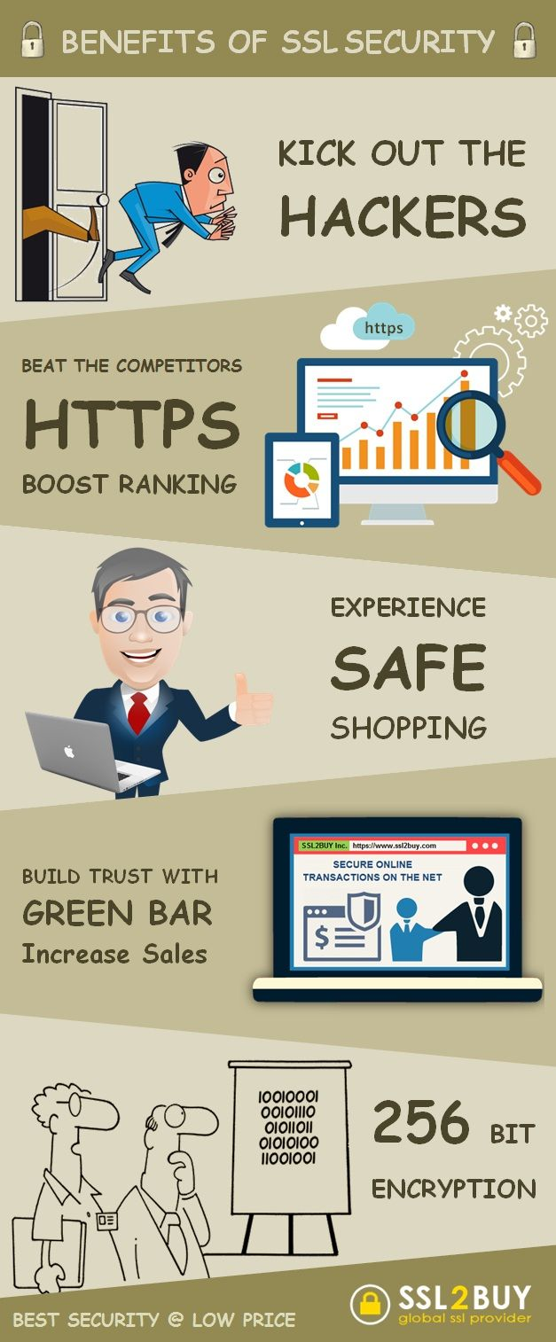 26 best ssl security https images on pinterest google benefits of securing website with ssl certificate xflitez Image collections