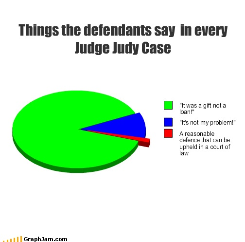 Haha. For as much as I watch judge judy, this is SO accurate.