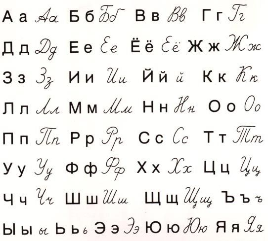alphabet | Cyrillic Alphabet | Russia                                                                                                                                                     More