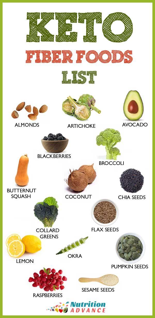 best sources fiber keto diet