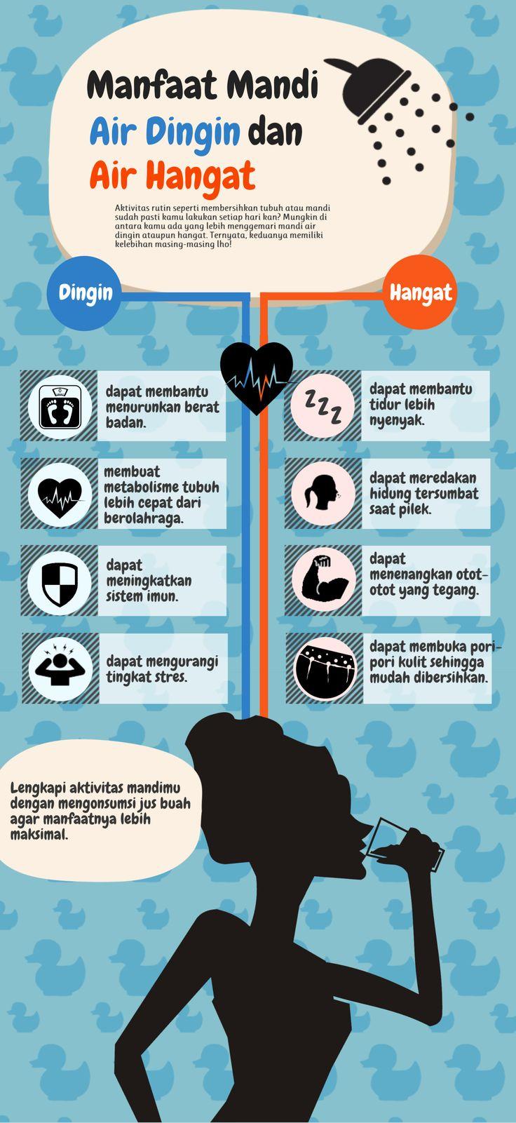 Infographic manfaat mandi dengan air dingin dan air hangat. Sumber article : http://www.buavita.co.id/article/detail/Menjaga-Kesehatan-Tubuh-dan-Mental-dengan-Bernyanyi
