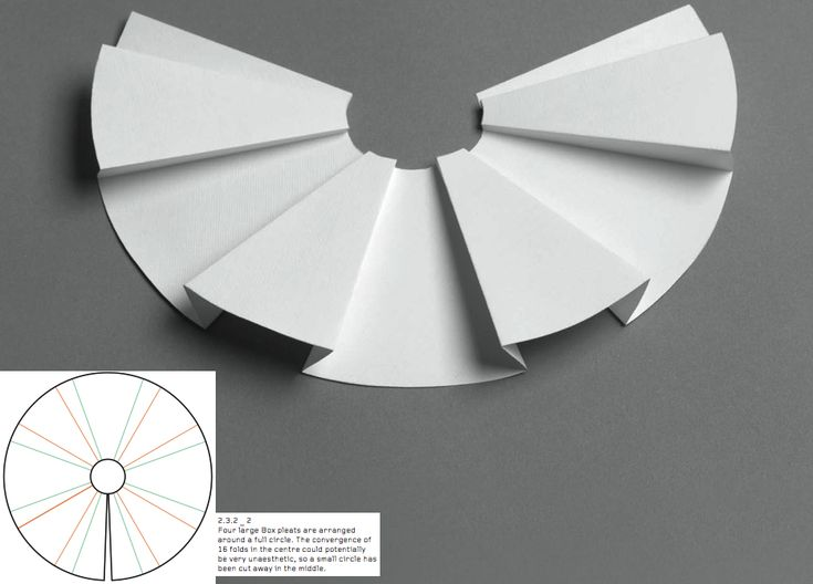 paper folding techniques This simple step-by-step tutorial teaches you to make your own iris folding projects using basic supplies like paper, cardstock and scissors.