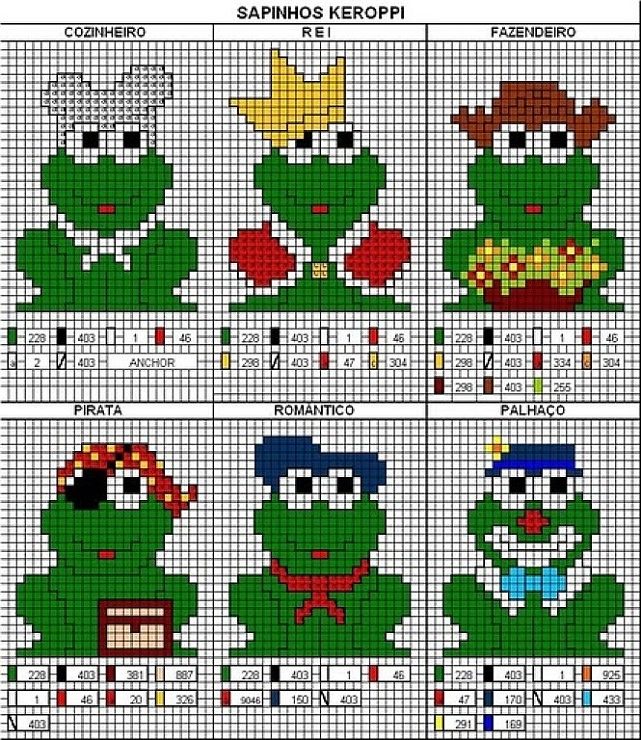 sandylandya.Keroppi Frogs patterns