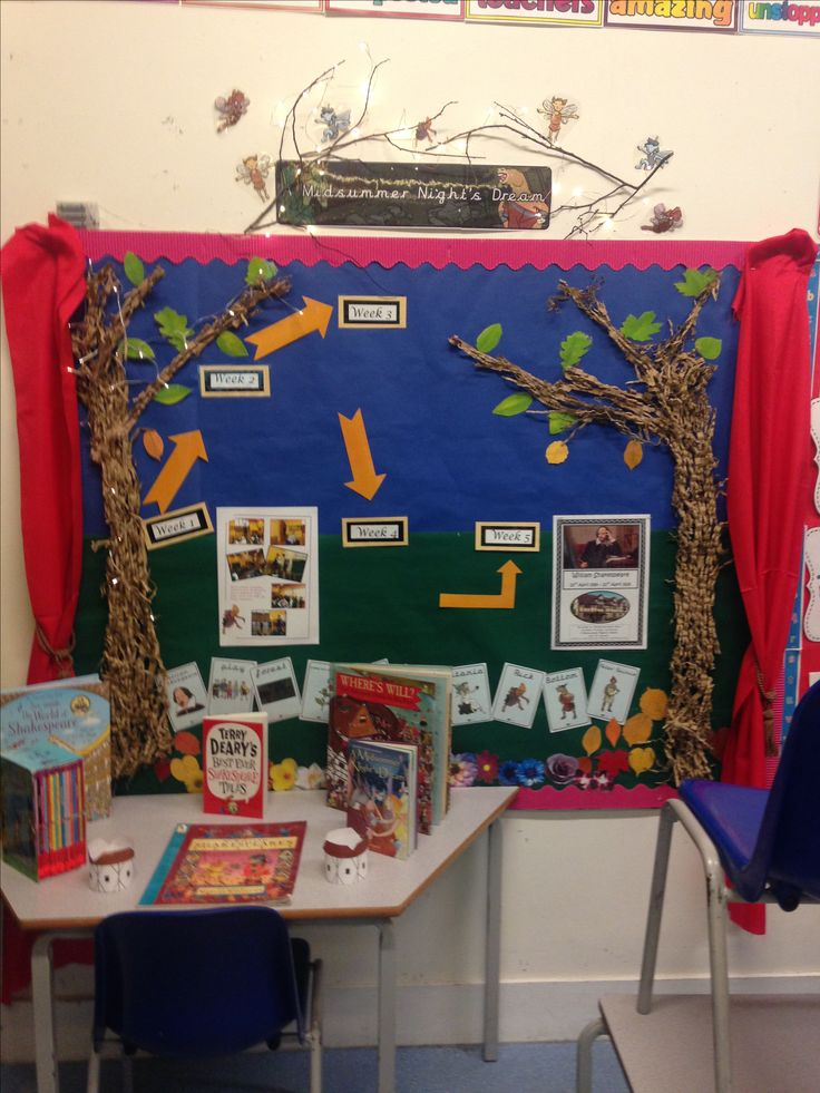 Classroom Ideas Ks1 ~ Ideas about ks classroom on pinterest read write