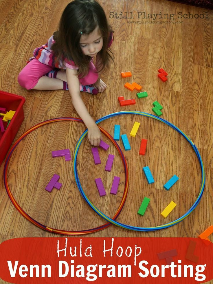 Have you ever thought of using hula hoops to make a Venn diagram? This is a great interactive activity for young students!
