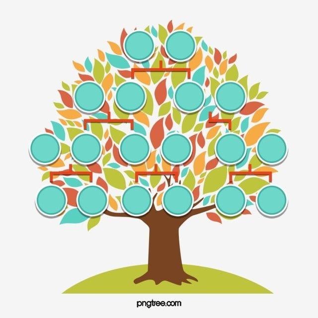 من ناحية رسم شجرة العائلة الكبيرة شجرة العائلة Familytree علم الأنساب مرسومة باليد شجرة العائلة شجرة فاملي Png وملف Psd للتحميل مجانا Hand Painted Family Tree Family Relationships