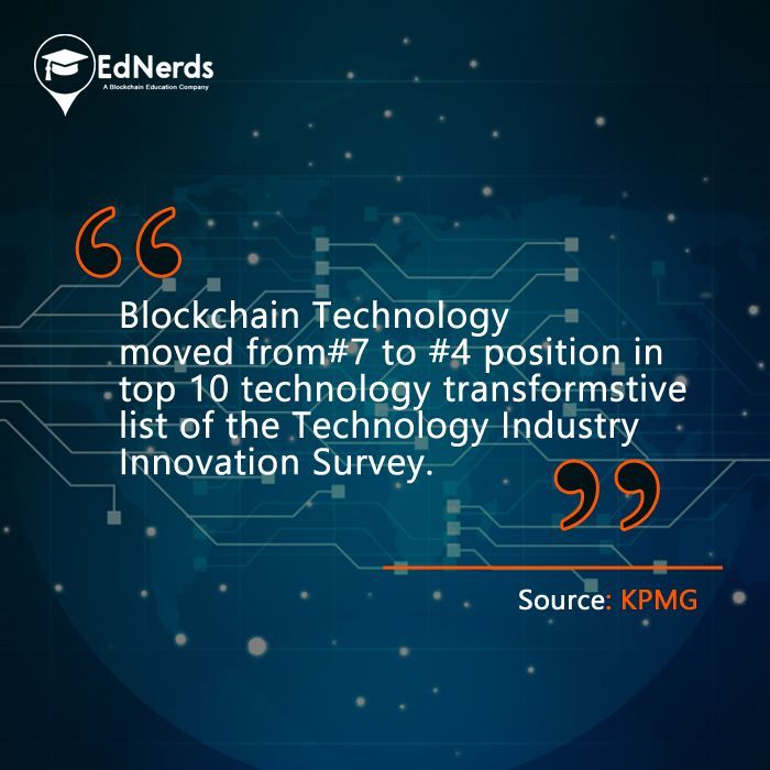 The Digital Revolution Is Here With Blockchain Blockchain Blockonic Ednerds Blockchaincertification Blockc Education Blockchain Technology Blockchain