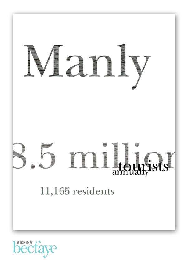 EXPERIMENTAL TYPOGRAPHY :: Manly's population