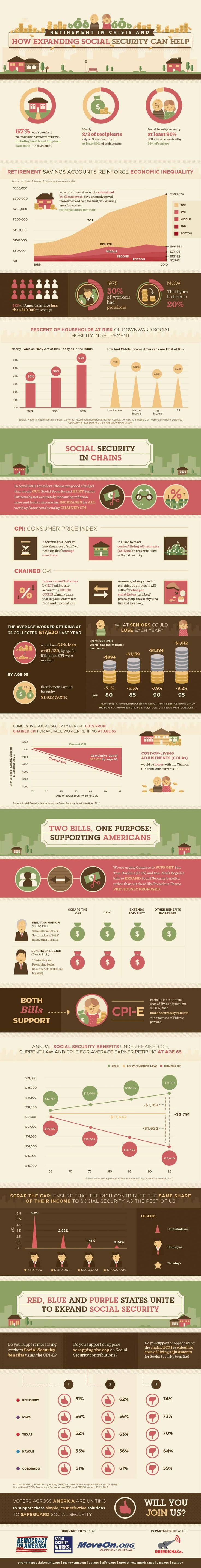 #INFOgraphic > Retirement Crisis in US: This infographic gets down to the boiling situation with the social security act of Obamacare scheme and presents how the various methods for social benefit and retirement calculation affect the annual income of beneficiaries.   > http://infographicsmania.com/retirement-crisis-in-us/?utm_source=Pinterest&utm_medium=INFOGRAPHICSMANIA&utm_campaign=SNAP