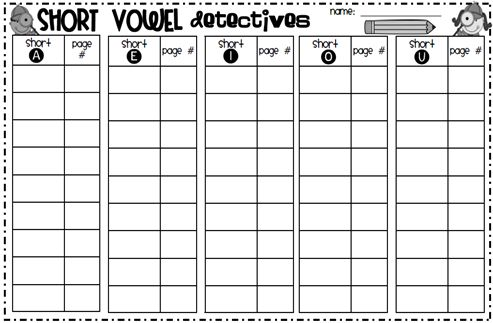 Let your students be short vowel detectives and find words from their reading book for each vowel sound.